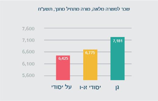 %d7%97%d7%95%d7%96%d7%a8-%d7%9e%d7%95%d7%a1%d7%93%d7%95%d7%aa-%d7%97%d7%99%d7%a0%d7%95%d7%9a-04